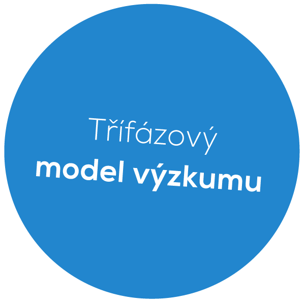 Třífázový model výzkumu
